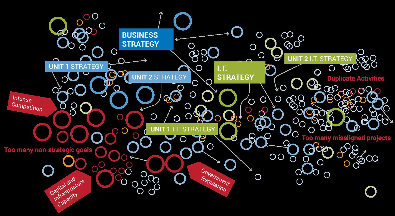 MisalignedStrategy